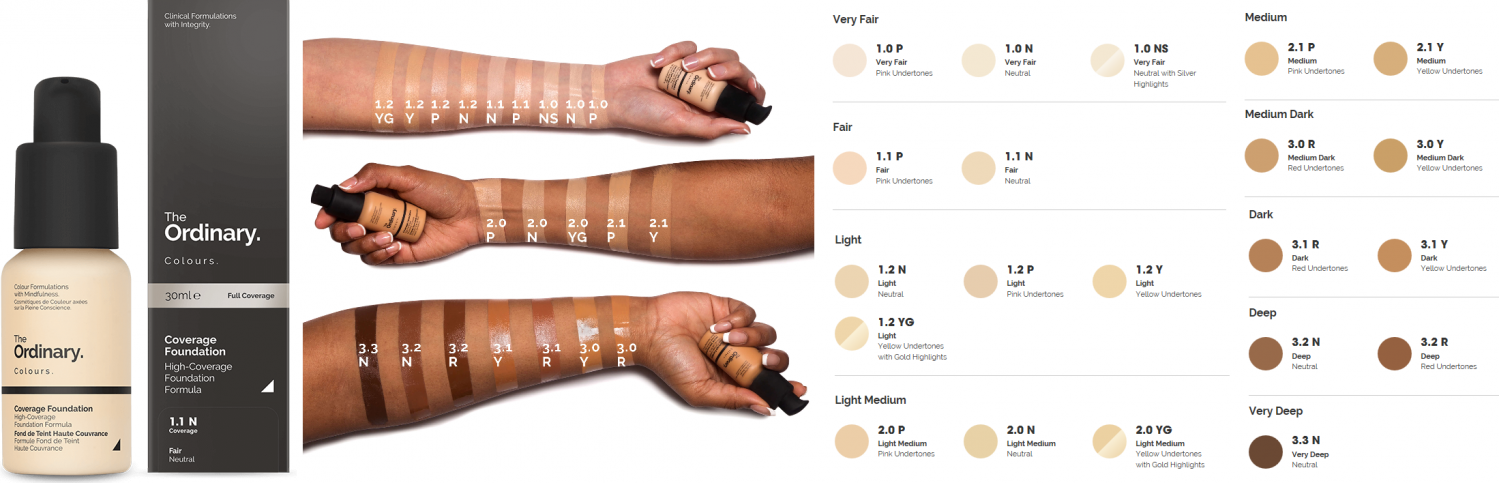The Ordinary Coverage Foundation Review Swatches And Wear